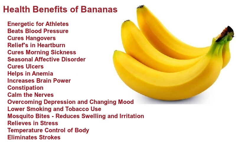 Healthy Benefits Of Banana For Male & Female | 8 Reason Why Banana Is Good For Health